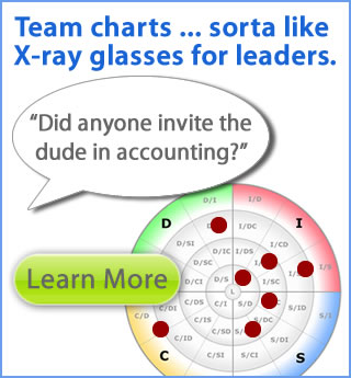 Team Charts - DISC personality charts